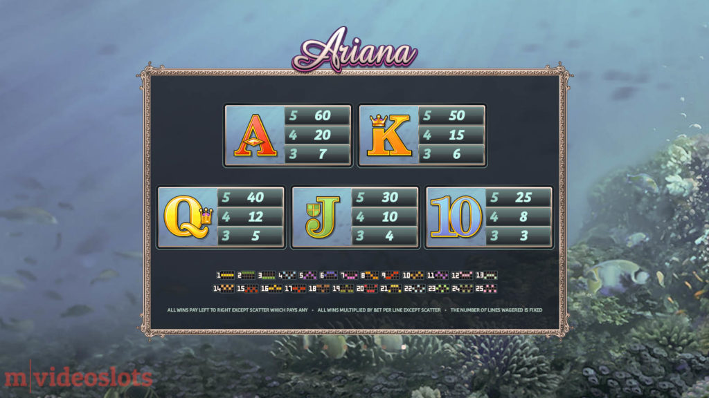Ariana Microgaming Mobile Video Slot - paytable 4