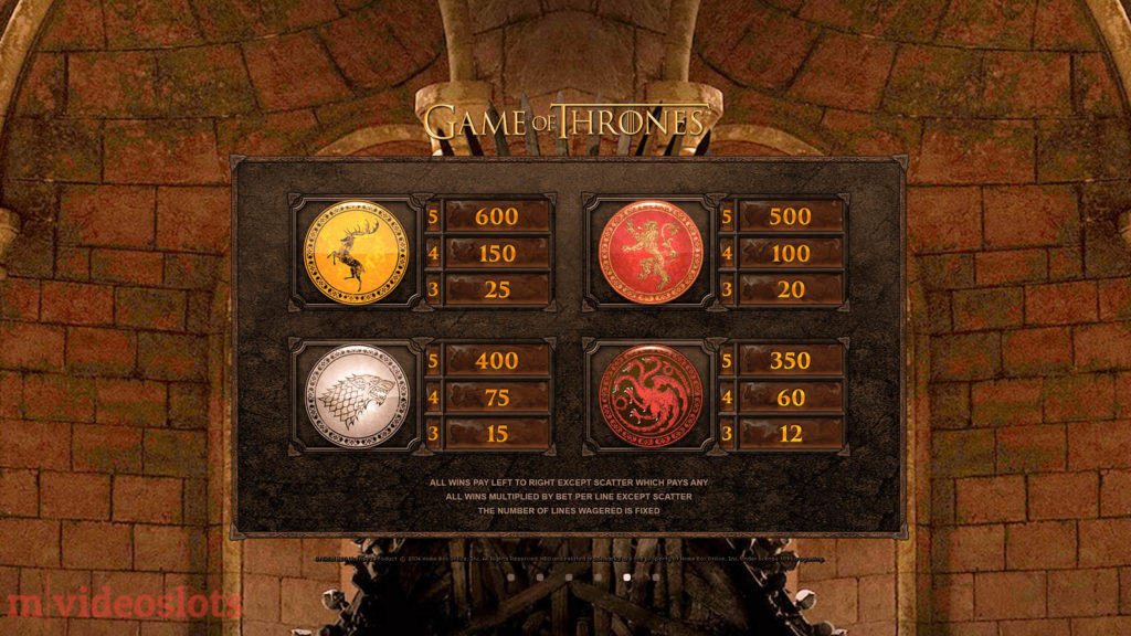 Game of Thrones Mobile Video Slot 15 Lines - paytable 3