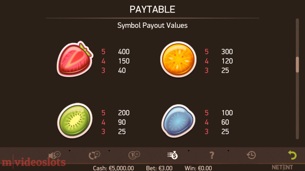 Stickers NetEnt Mobile Video Slot - paytable 4