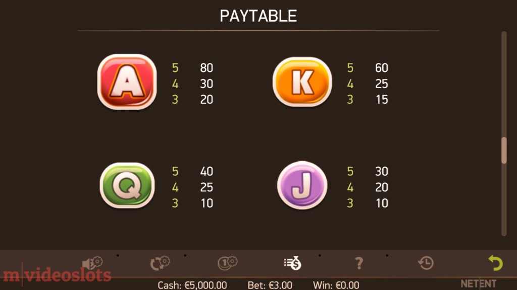 Stickers NetEnt Mobile Video Slot - paytable 5