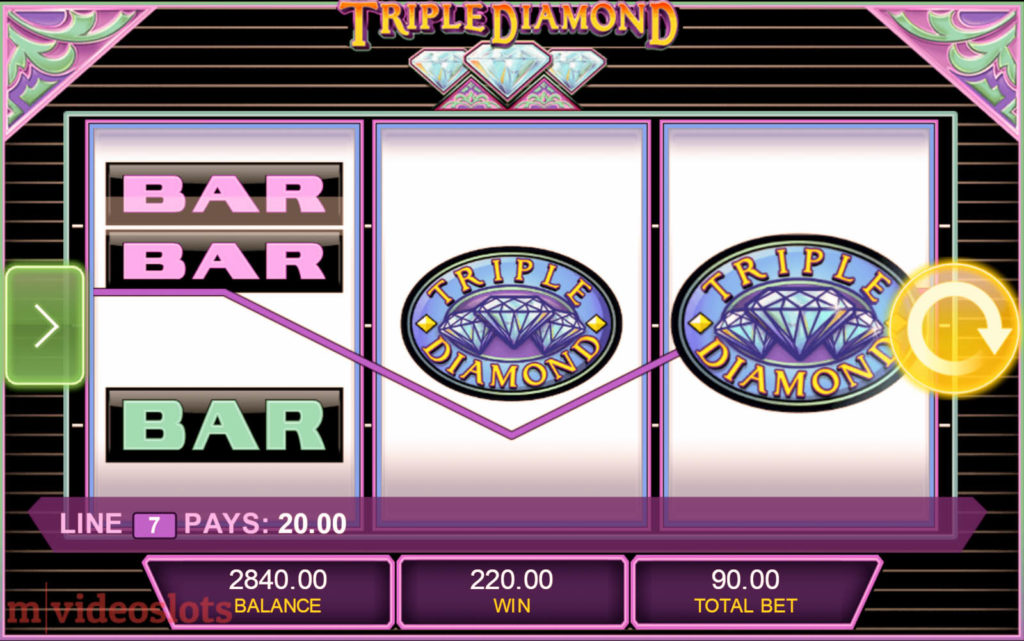 Free Online Triple Diamond Slots