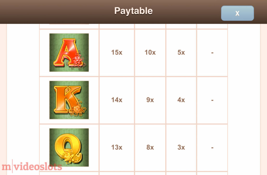 Golden Goddess IGT mobile video slot paytable #10