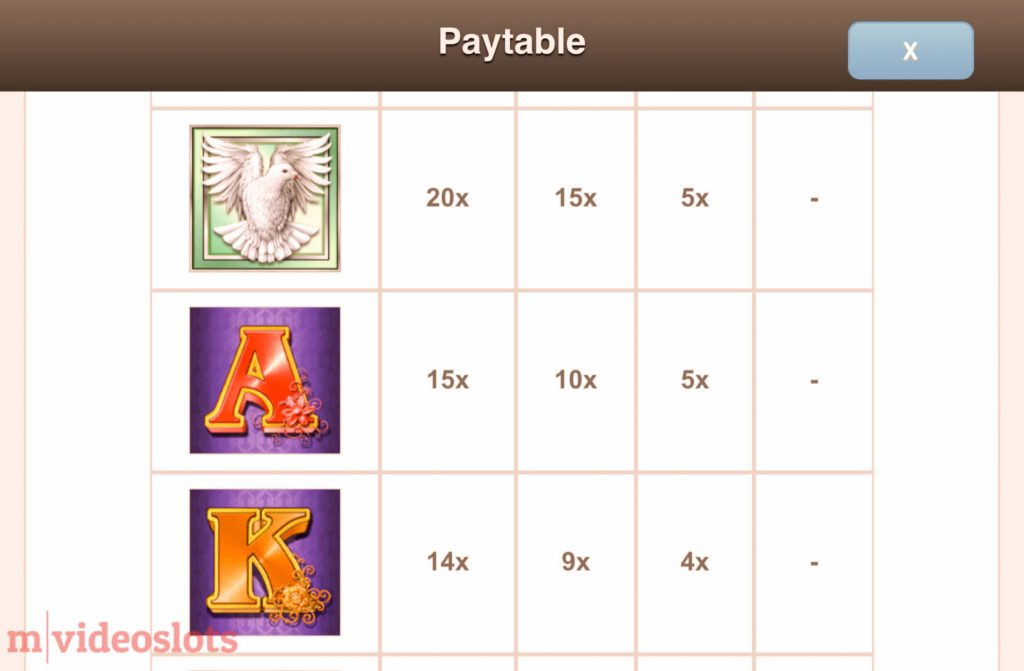 Golden Goddess IGT mobile video slot paytable #4