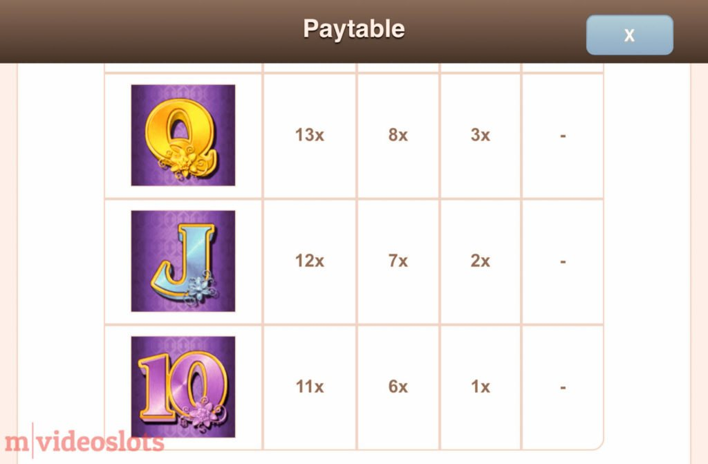 Golden Goddess IGT mobile video slot paytable #5