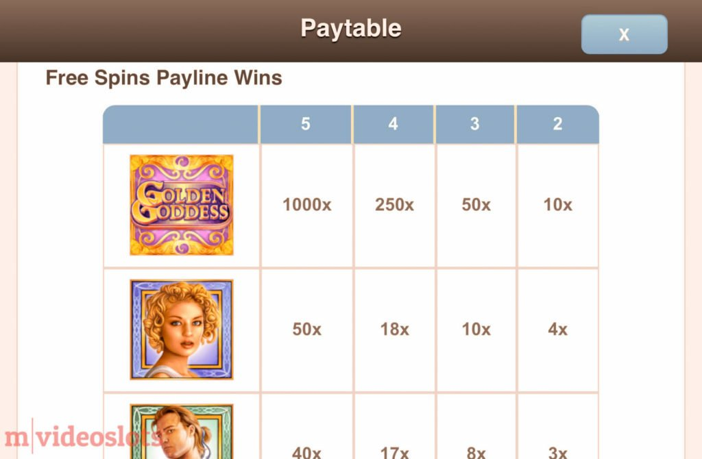 Golden Goddess IGT mobile video slot paytable #8