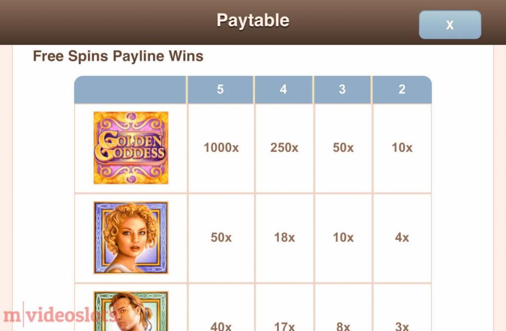 Golden Goddess IGT mobile video slot paytable #8