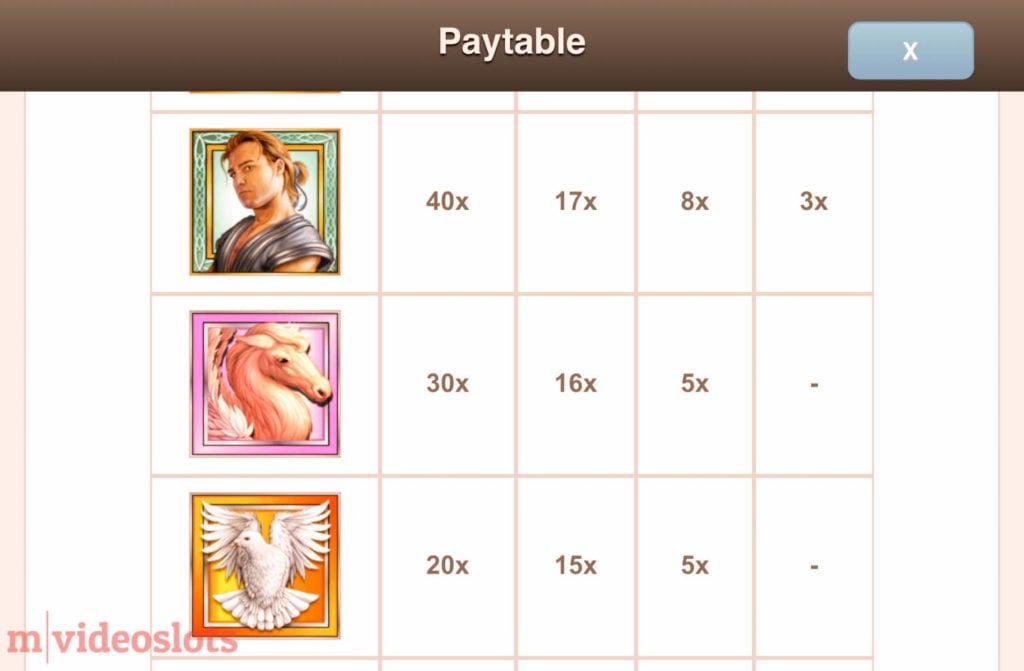 Golden Goddess IGT mobile video slot paytable #9