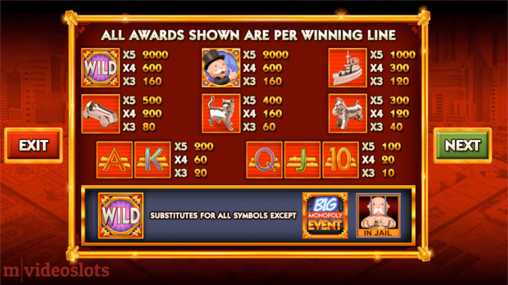 Monopoly Big Event WMS mobile video slot paytable #1