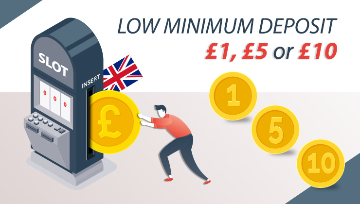 Low Minimum Deposit Casinos Usa